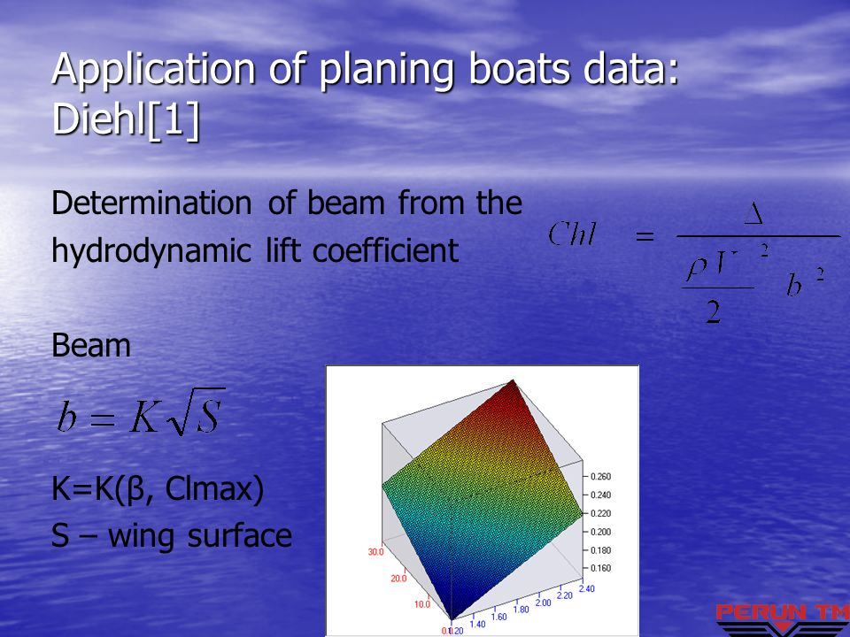 Application of planing boats data: Diehl[1]